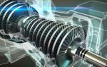 Устройство турбины двигателя автомобиля, принцип работы