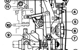 Коленчатый вал двигателя (коленвал): работа, устройство, вращение