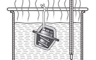 Термостат: устройство, принцип работы, неисправности
