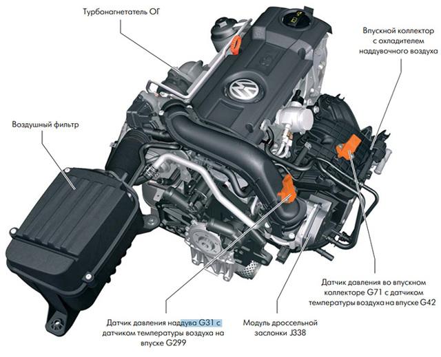 tsi двигатель: принцип работы, устройство, особенности эксплуатации