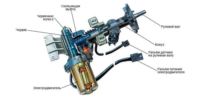 Электроусилитель руля: принцип работы, устройство, недостатки