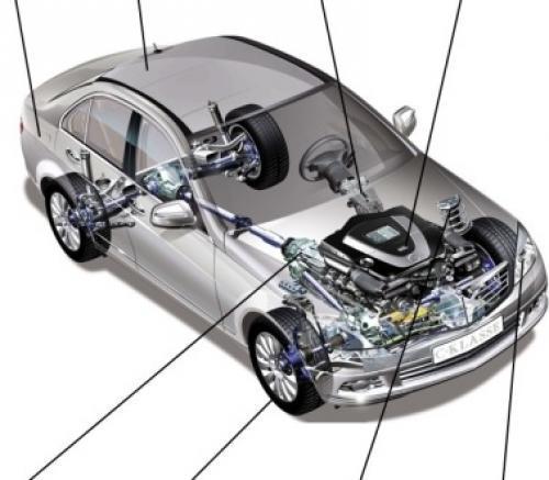 Устройство автомобиля, схема агрегатов и узлов