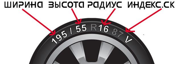 Индекс скорости шин: таблица расшифровка маркировки