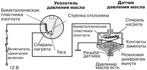 Датчик давления масла: принцип работы, как проверить, где стоит