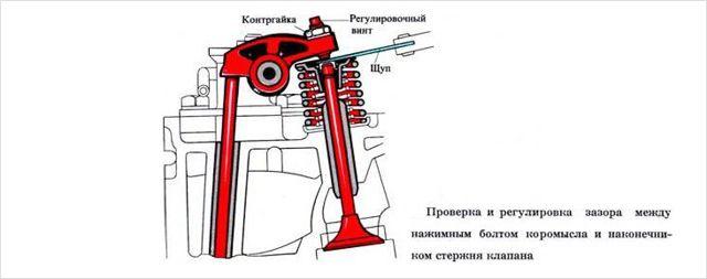 Настройка карбюратора, регулировка своими руками