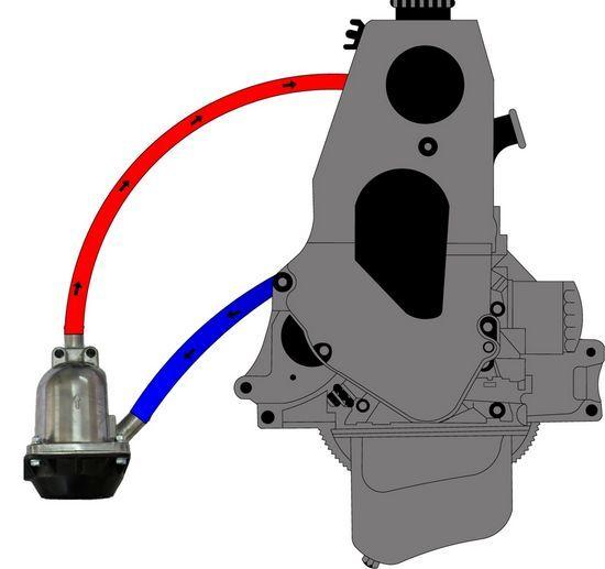 Как установить подогреватель двигателя своими руками (видео)
