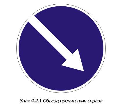 Объезд препятствия слева или справа, дорожный знак 4.2.2 и 4.2.3