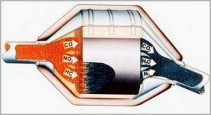 Как сделать пламегаситель своими руками: видео, чертежи