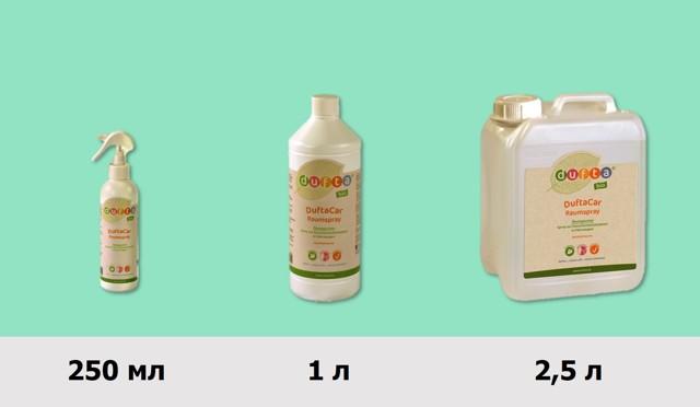Как убрать запах из салона автомобиля (молока, табака и т.д.)