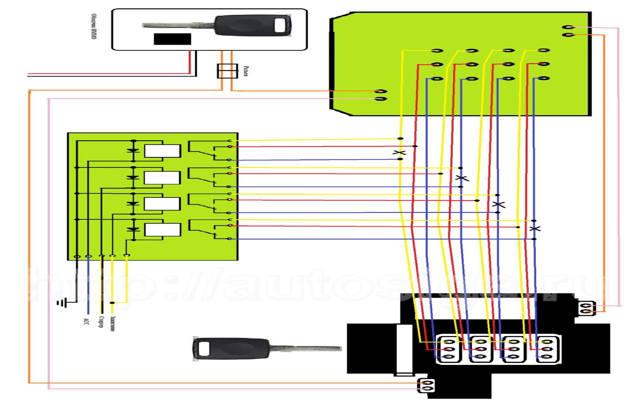 Точки подключения сигнализаций, установка