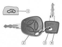 Как отключить иммобилайзер самому: видео