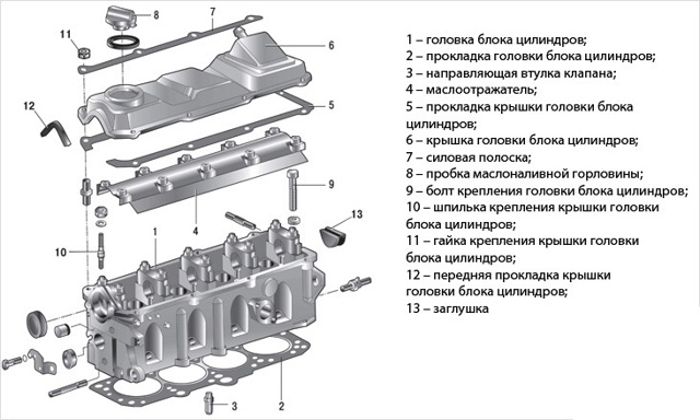Шлифовка блока цилиндров: фрезеровка ГБЦ