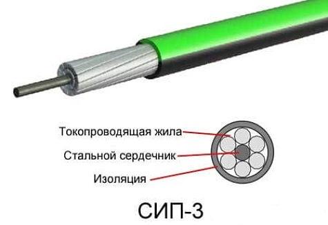 Высоковольтные провода зажигания: как выбрать, неисправности