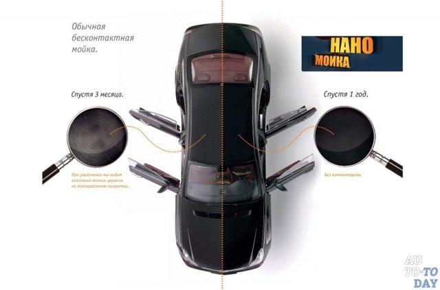 Что такое наномойка автомобиля, отзывы, цена нано мойки