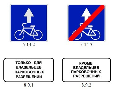 Парковка для резидентов: знак, оформление разрешения