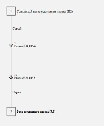 Бензонасос: устройство, как работает, диагностика поломки