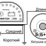 Автомобильный тахометр электронный: как подключить, какой купить