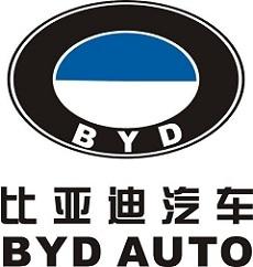 Марки китайских автомобилей со значками и названиями, эмблемы