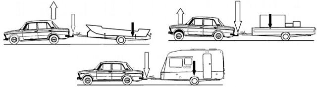 Какой прицеп выбрать для легкового автомобиля (легковой прицеп)