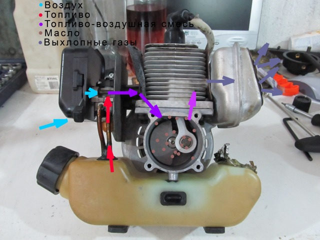 Двухтактный двигатель, устройство, принцип работы, секреты мощности