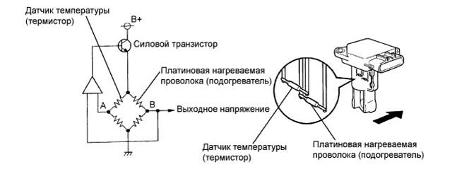 Что такое ДМРВ, предназначение, устройство, принцип работы