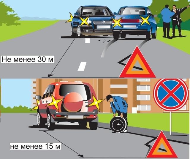 Когда нужно включать аварийку, знак