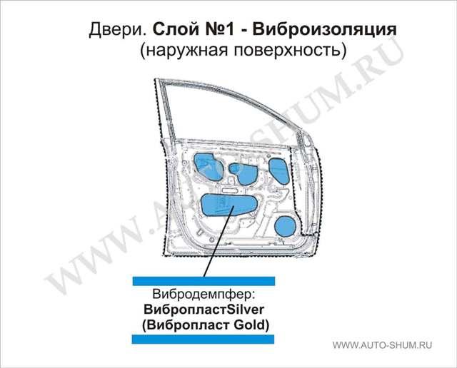 Шумоизоляция двигателя своими руками (моторного отсека, щита, капота)