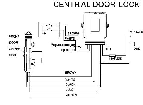 Как подключить центральный замок, схема, видео, дистанционное