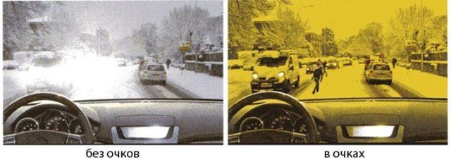 Очки антифары для водителей (антибликовые), какие лучше купить