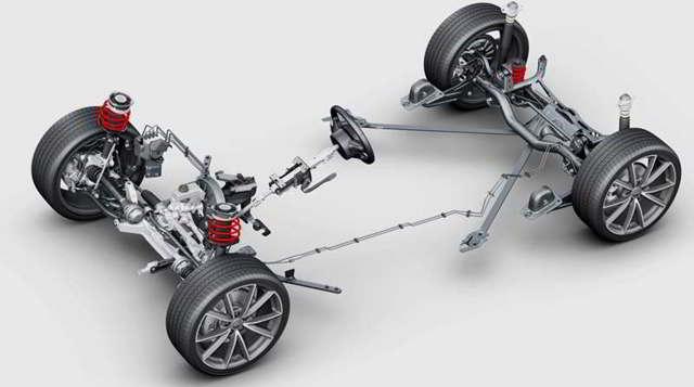 Как проверить ходовую автомобиля, проверка подвески авто