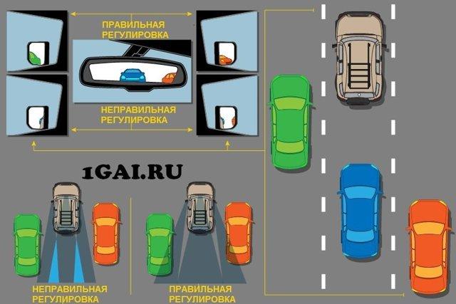 Как настроить зеркала в автомобиле правильно, боковые зеркала заднего вида
