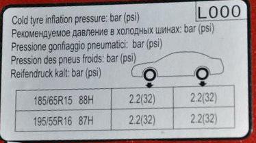 Давление в шинах, таблица по размеру, марке