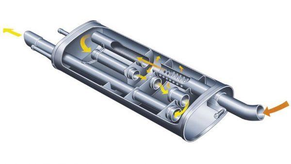 Герметик для выхлопной системы автомобиля, для глушителя