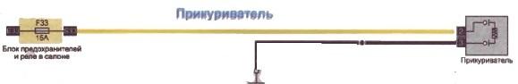 Как подключить прикуриватель: схема подключения к сети напрямую