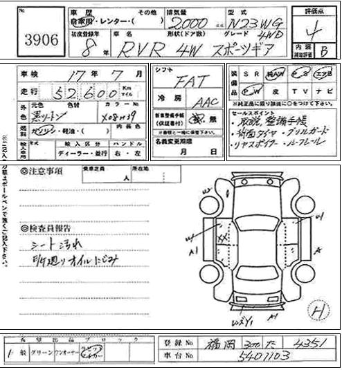 Расшифровка аукционного листа при покупке авто из Японии