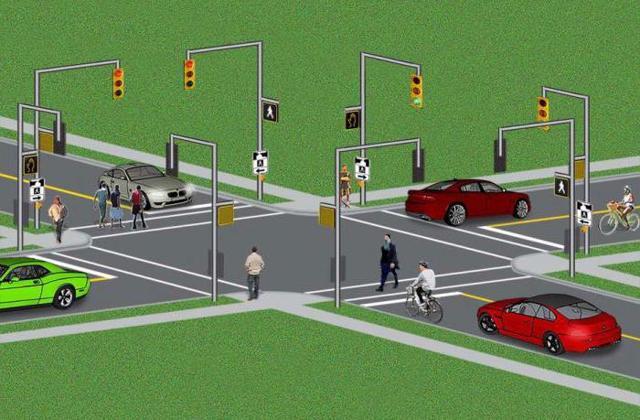 Правила пересечения регулируемых перекрестков