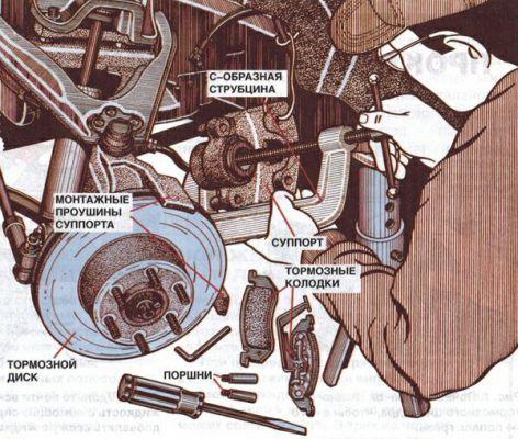 Задний суппорт: устройство, ремонт, комплектующие.