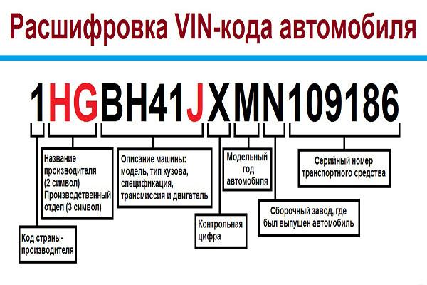 Как узнать модель двигателя по номеру, по ВИН коду (vin)