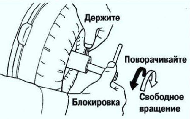Диагностика АКПП своими руками (видео), симптомы неисправности