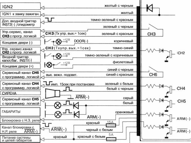 Установка турботаймера на дизель своими руками, схема подключения